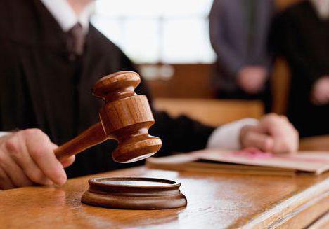 Статья 33 УК РФ: подстрекательство и пособничество к преступлению