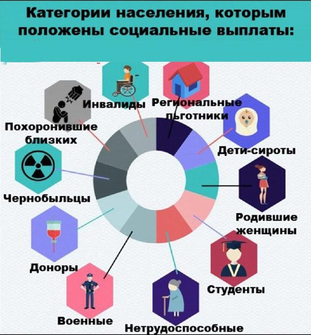 Ст 159 ч 2 УК РФ: мошенничество группой лиц